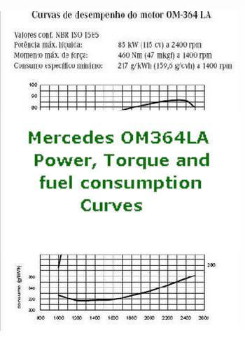 Internal  bustion Engine 46038851 furthermore 2005models Yamaha XT225 moreover Cat 416 additionally Honda Fg110 Tillers moreover RG41165 0000032 19 09OCT02 1. on power stroke engine