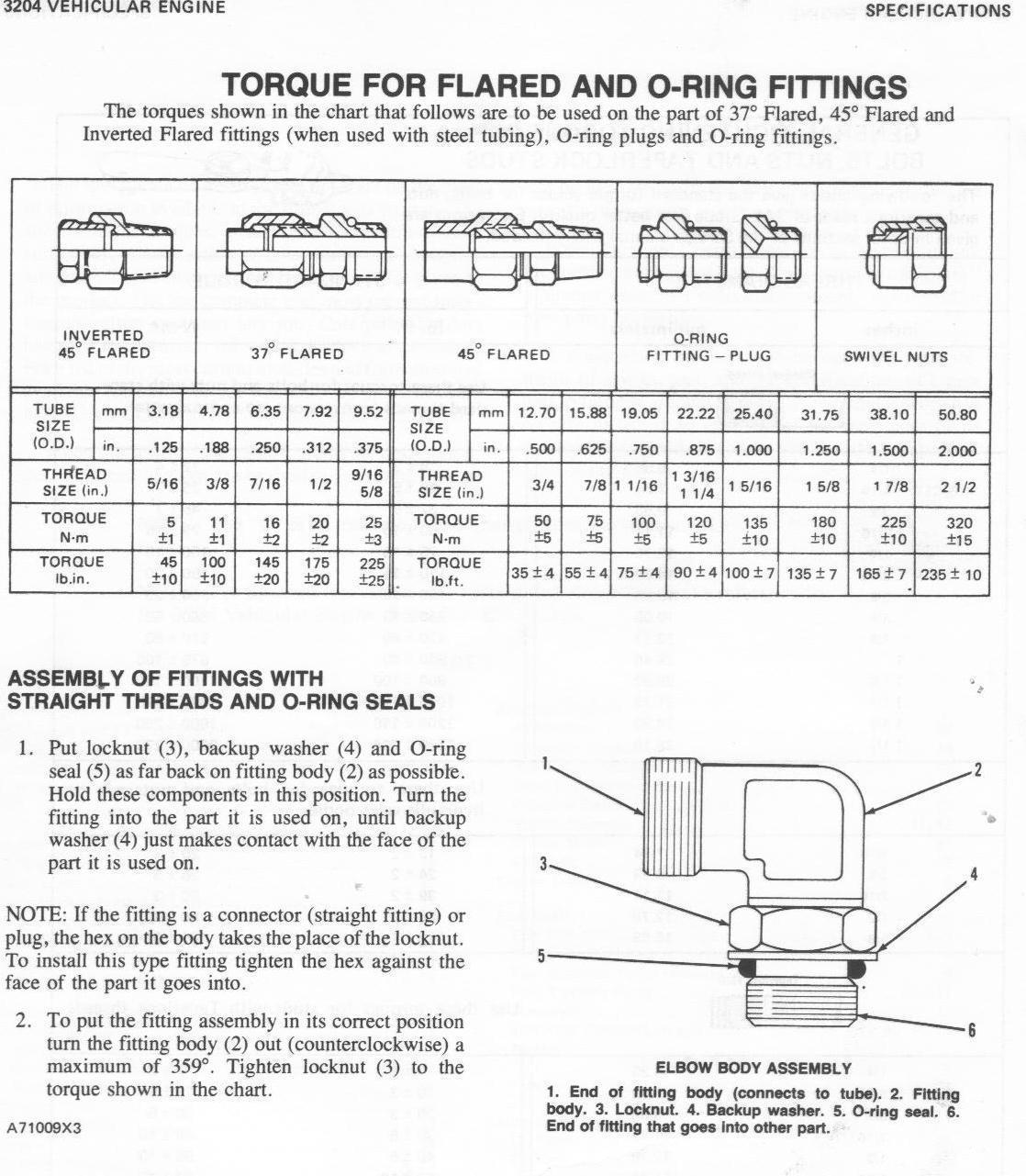 cat c engine wiring diagram images ford f i do not have med caterpillar c15 acert engine problems on cat c13 diagram