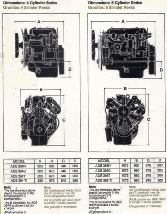 dimensions OM364 and OM366 engines