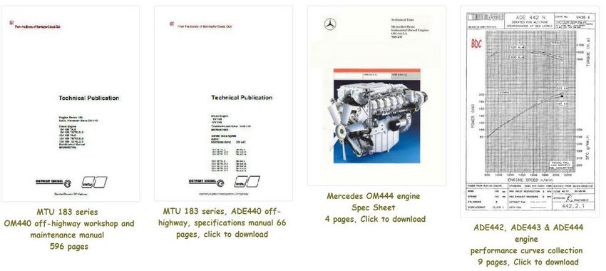 manual set 183, 442, 443, 444