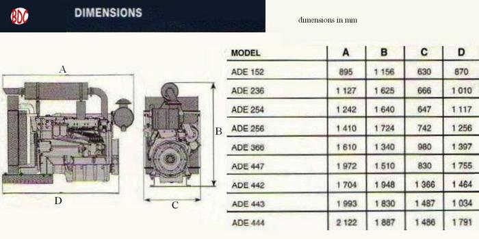 Mercedes multi engine dimensions image