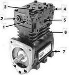 Bendix Tu Flo 550, 750 manual p1