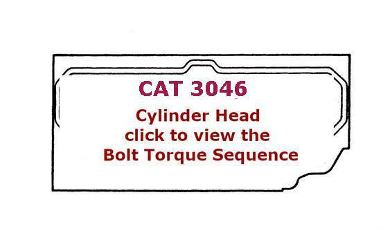 CAT 3046 cyl head tightening sequence