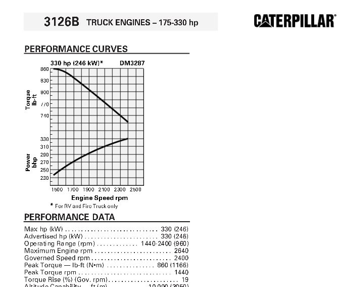 Index of /caterpillar/3126