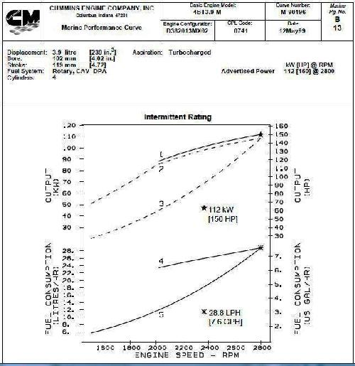 Cummins 4BT marine performance spec sheet p1 of 2