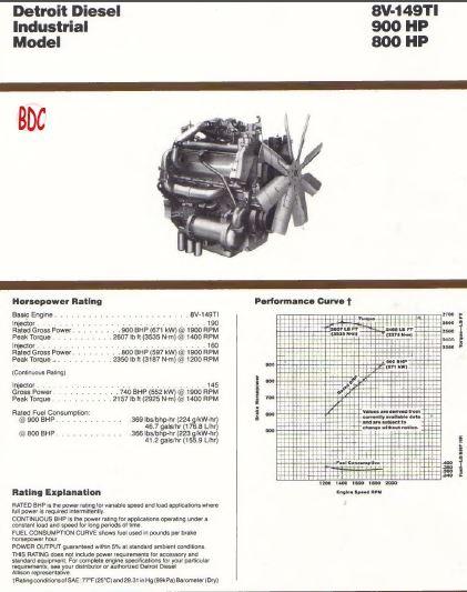 Detroit diesel 12v71 manuals