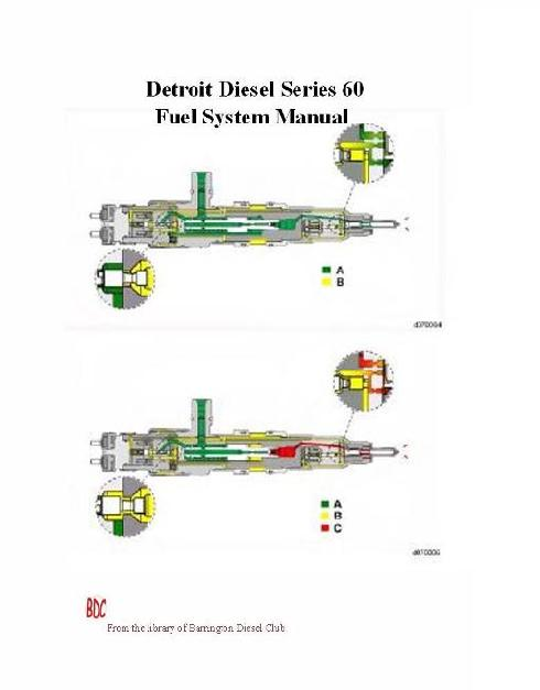 Detroit Diesel DD series specs, bolt torques and manuals