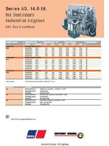 Detroit Diesel 60 series spec sheet collection