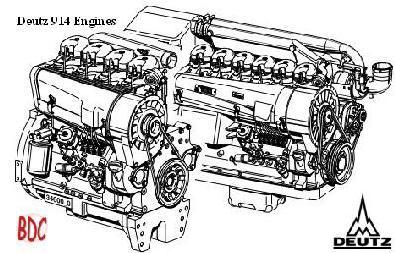 deutz f6l914 manual product user guide instruction u2022 rh testdpc co Genset Diesel Generator Caterpillar Diesel Generators Product