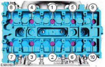 Ford Ranger 2.5 liter engine cylinder head bolt torque sequence