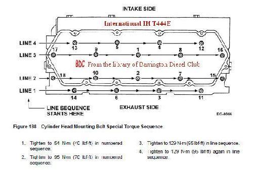 International IH T444E head torque sequence