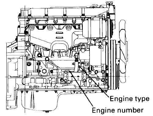 Isuzu Diesel engine manuals and specs
