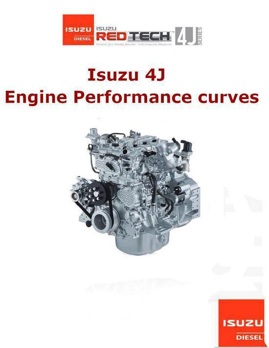 image isuzu 4j performace curves p1