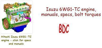 Click for Isuzu 6WG1 specs, bolt torques