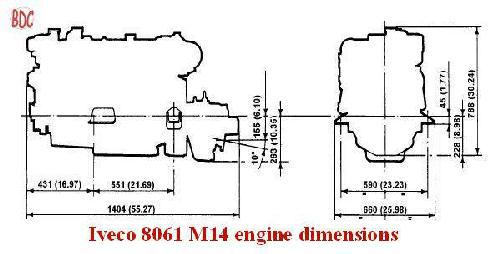 Iveco 8061 Marine Engine Dimensions