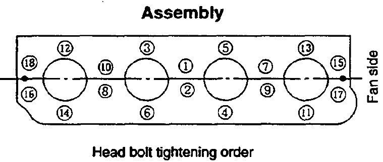 Komatsu 4D98, 4D106, S4D106 head tightening sequence