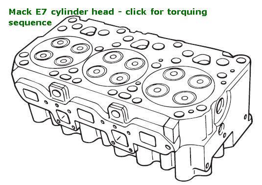 Mack E7 engine cylinder head bolt torque sequence