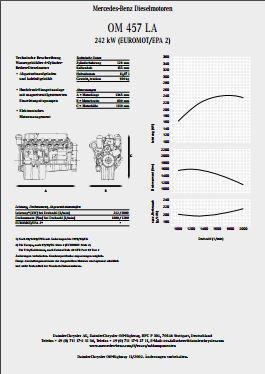 Mercedes om457 spec sheet