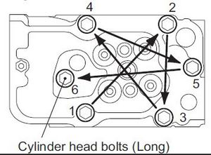 Mitsubishi S12 cylinder head bolt tightening sequence