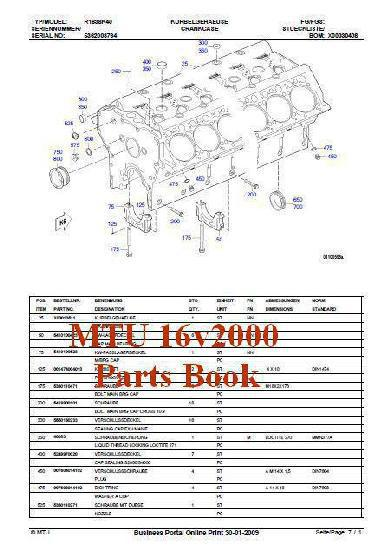 mtu 2000 diesel engine specs bolt torques manuals rh barringtondieselclub co za MTU Aero Engines Logo Duramax Marine Diesel Engine