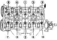 Opel 1.6 diesel engine cylinder head bolt torque sequence