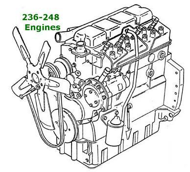 Perkins 4.236, 4.248 engine specs and manuals