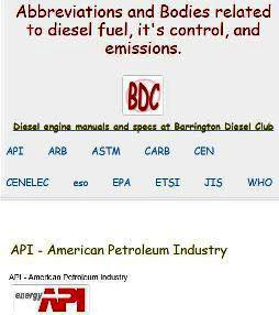 Bodies and Organizations related to Emission Control in Diesel Engines