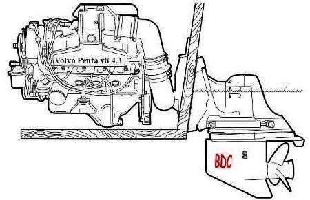 Volvo Penta 4.3 GS Specs and Manuals