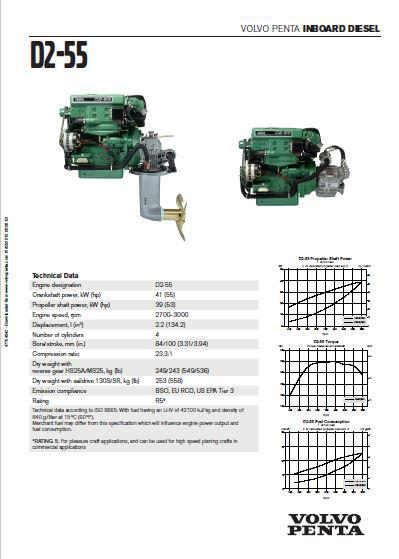 Volvo D2-55 spec sheet p1